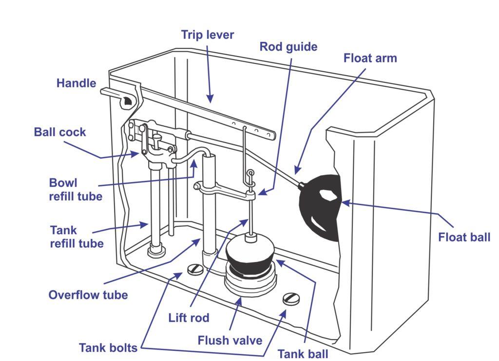 1 - tank parts