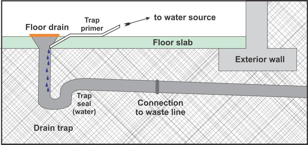 floor_drain